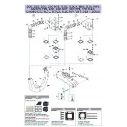 Despiece escapes Mercruiser 5.7L, 5.7LX, 6.2L MPI V8 (1983 + 2003)