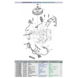 Despiece sistema eléctrico MSF8/MSF9.8