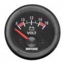 Amperímetros/Voltímetros